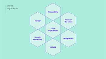 despegar-travel-airlines-brandidentity-4