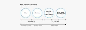 sabadell-banking-finance-brandstrategy-6
