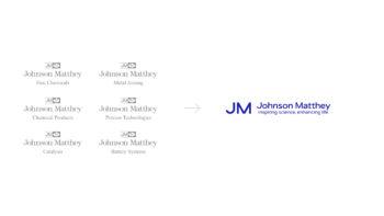 03_JM_Architecture